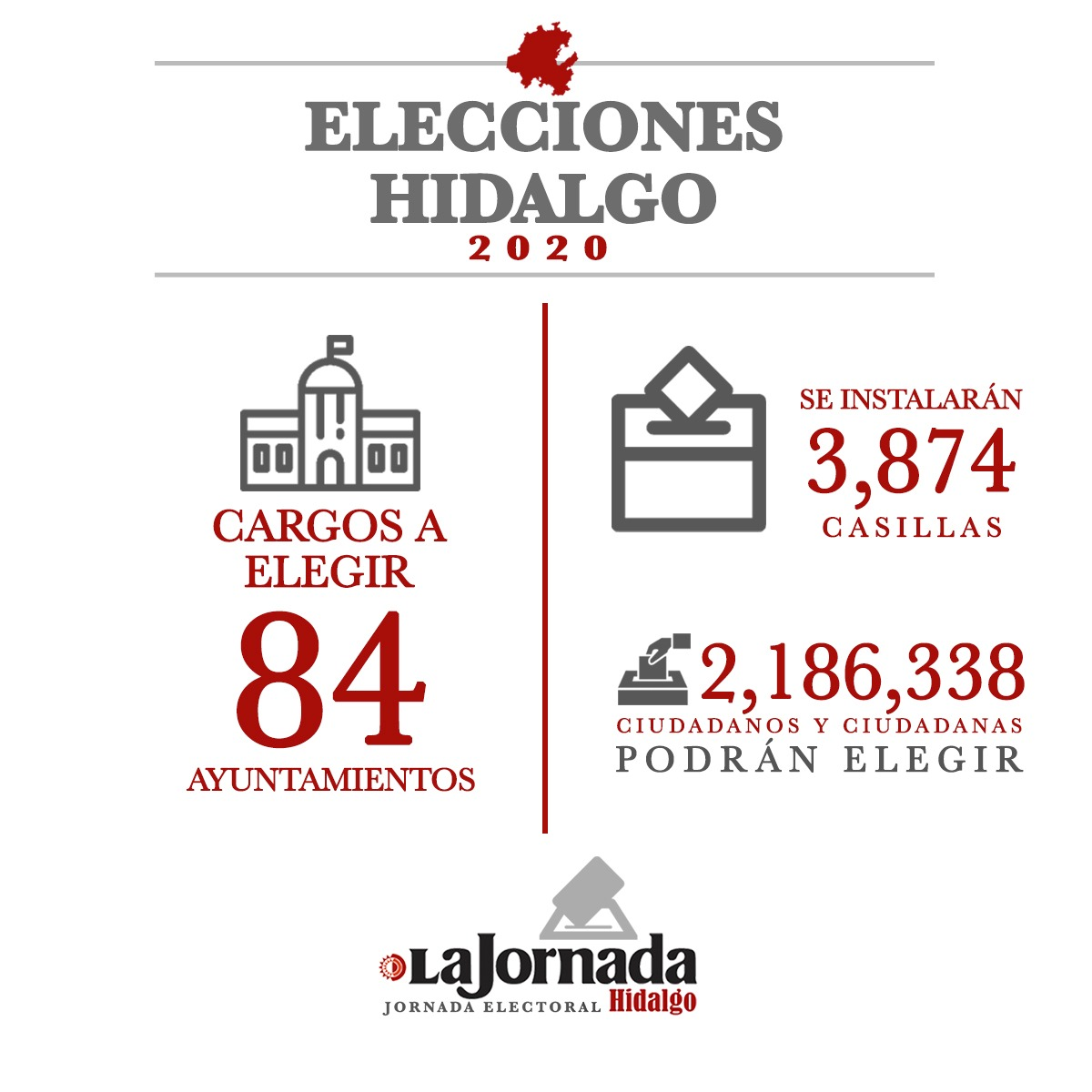 Minuto a Minuto Jornada Electoral