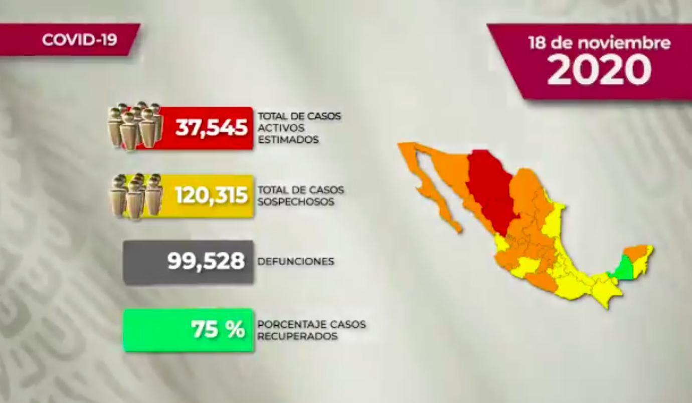 Covid 19 México